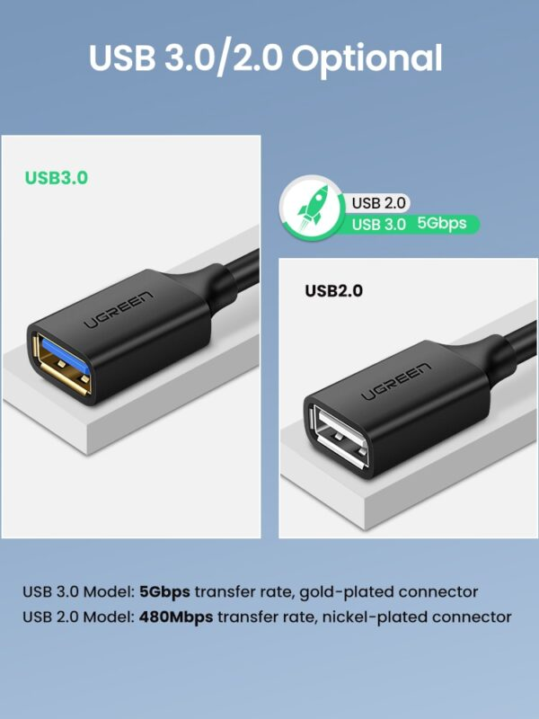 Ugreen USB Extension Cable USB 3.0 Cable for Smart-TV PS4 Xbox One SSD USB 3.0 2.0