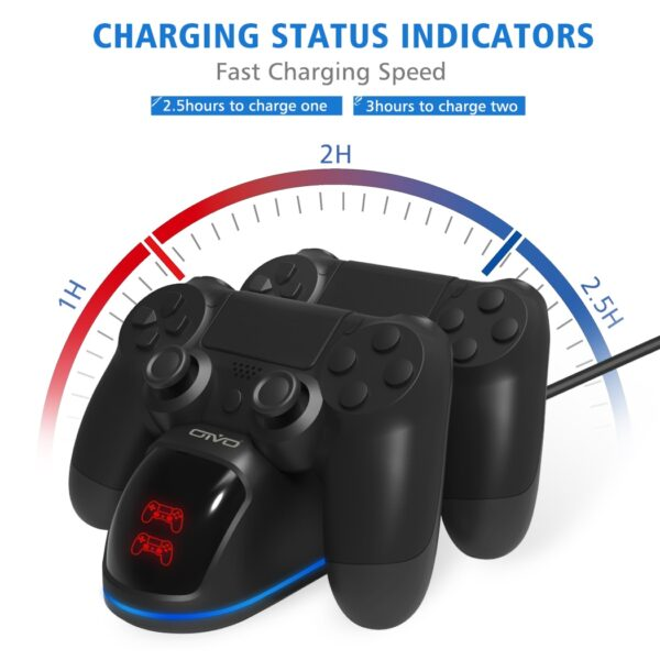 OIVO Fast PS4 Controller Charging Dock Station Dual Charger Stand with Status Display