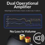 Unnlink Digital to Analog Audio Converter 192 KHz DAC Amplifier SPDIF Optical Toslink